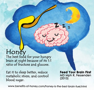 feed your brain with honey poster image