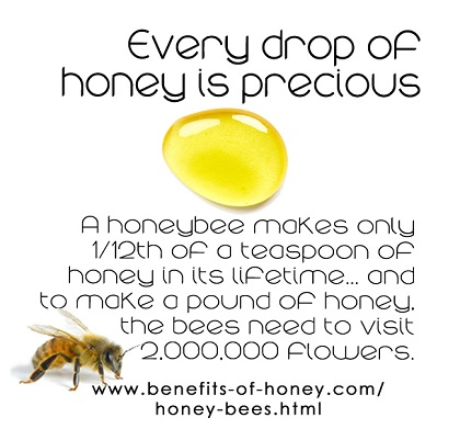every drop of honey is precious