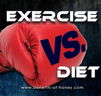 exercise_versus_diet poster image