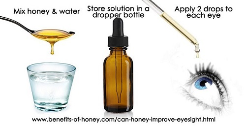 Can Honey Improve Eyesight? [Controversial]