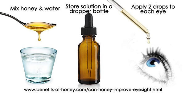 honey eye drop image